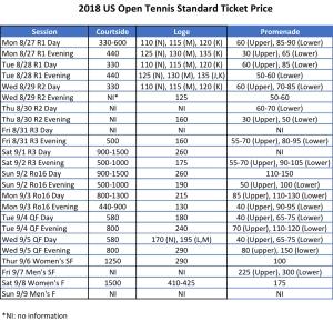2018 US Open tennis standard ticket price
