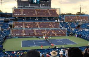 Seating Levels at Western & Southern Open (Cincinnati)